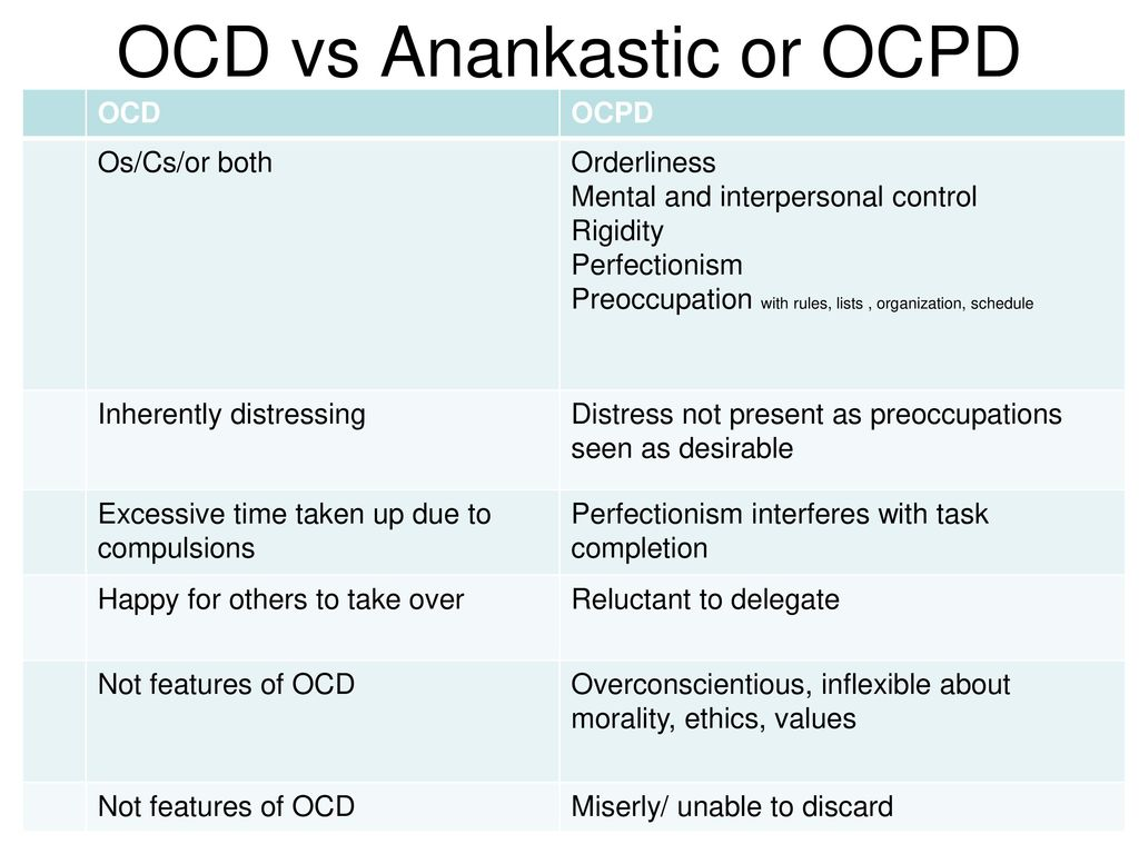 Obsessive Compulsive And Related Disorder