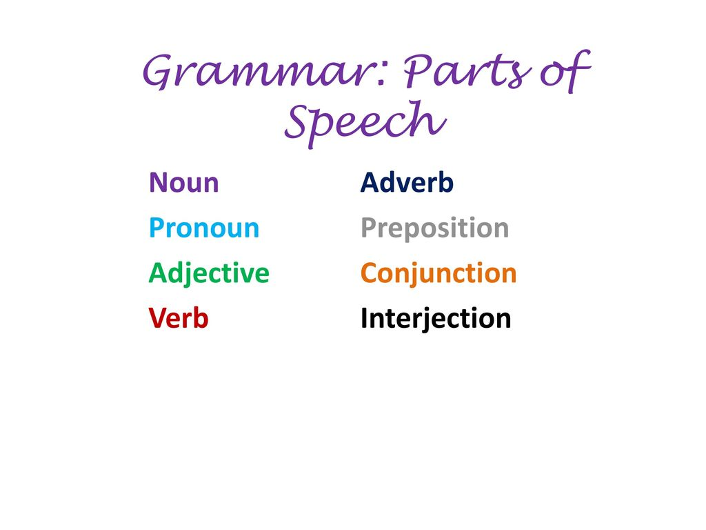 Grammar Parts Of Speech