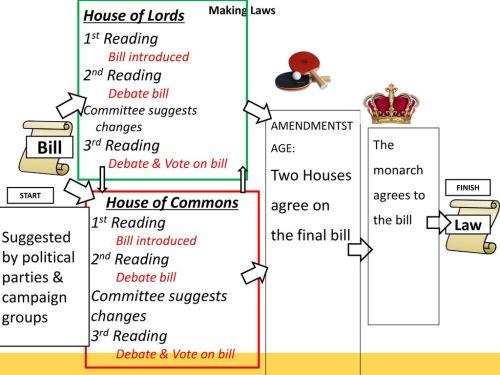 small resolution of 28 bill