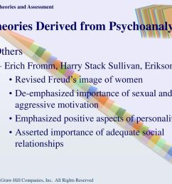 theories derived from psychoanalysis [ 1024 x 768 Pixel ]