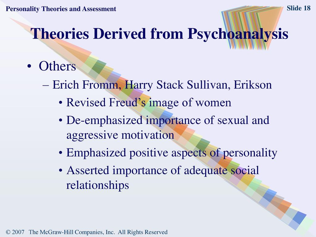 hight resolution of theories derived from psychoanalysis