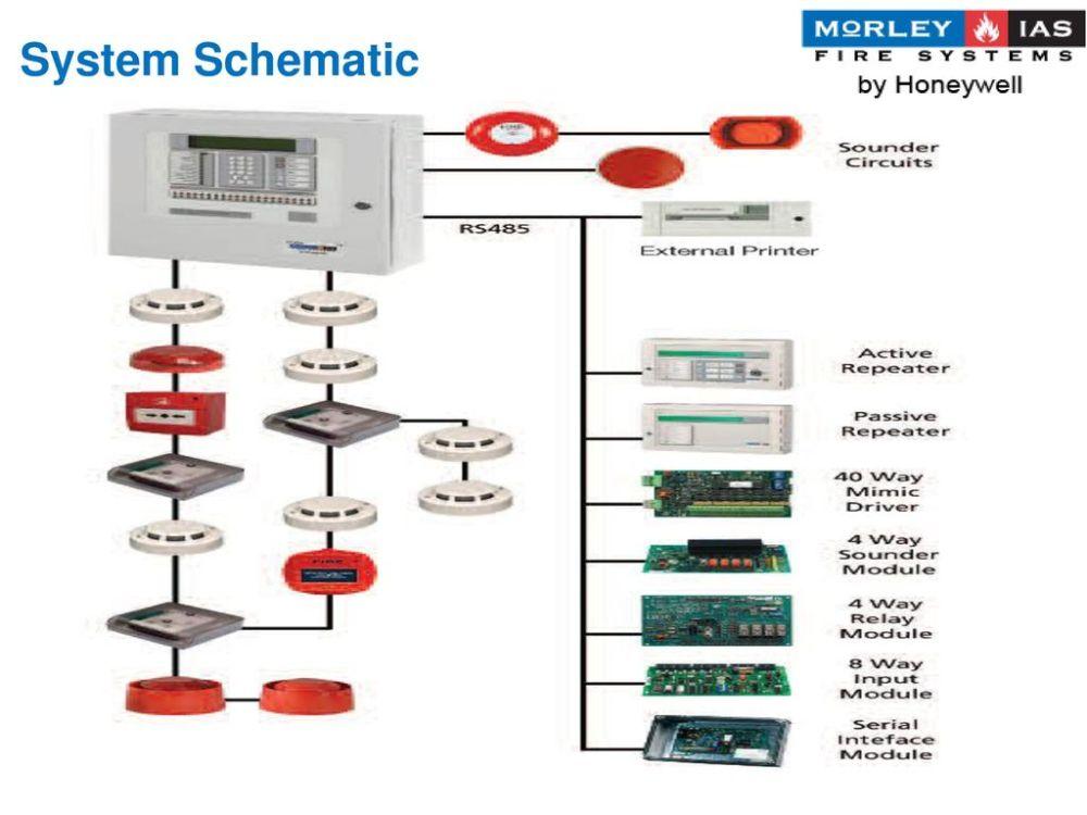 medium resolution of 15 system schematic
