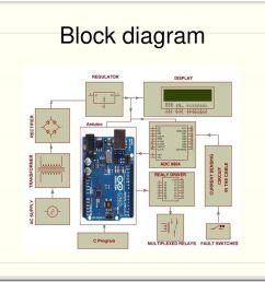 4 block diagram [ 1024 x 768 Pixel ]