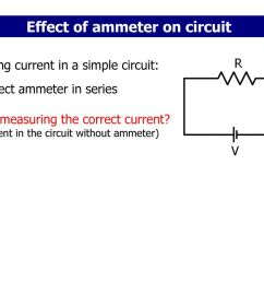 effect of ammeter on circuit [ 1024 x 768 Pixel ]