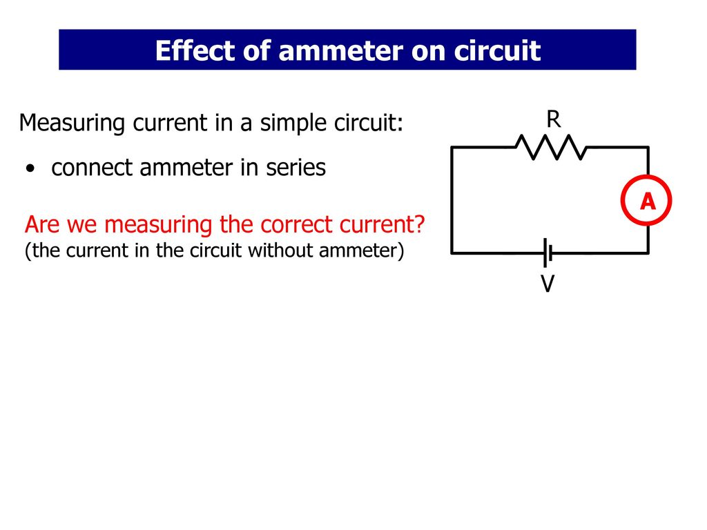 hight resolution of effect of ammeter on circuit
