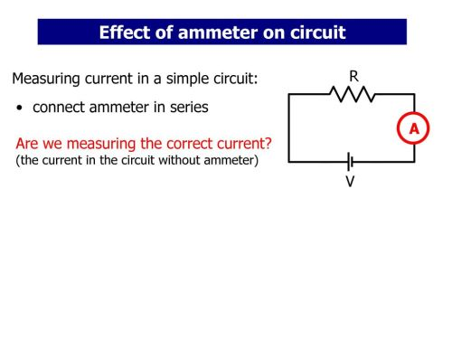 small resolution of effect of ammeter on circuit
