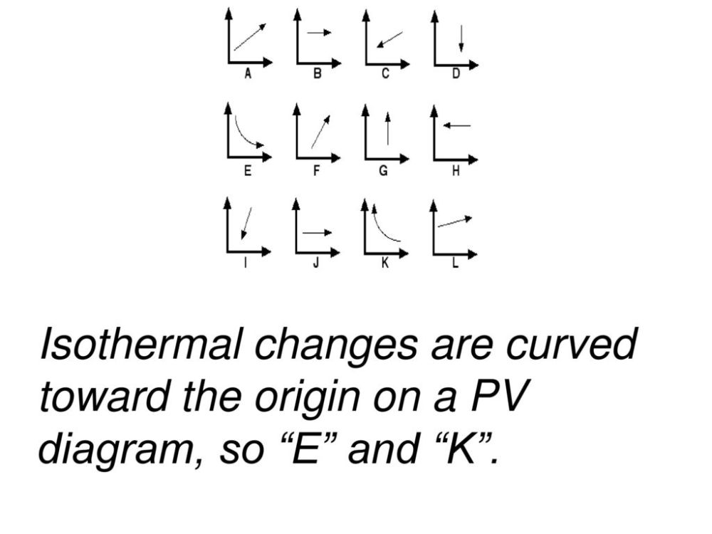 medium resolution of 17 isothermal