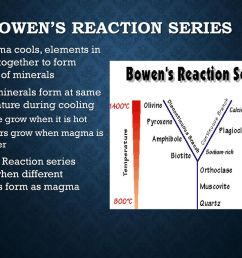 9 bowen s reaction series [ 1024 x 768 Pixel ]