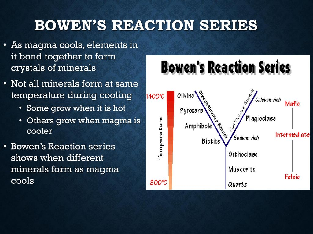 hight resolution of 9 bowen s reaction series