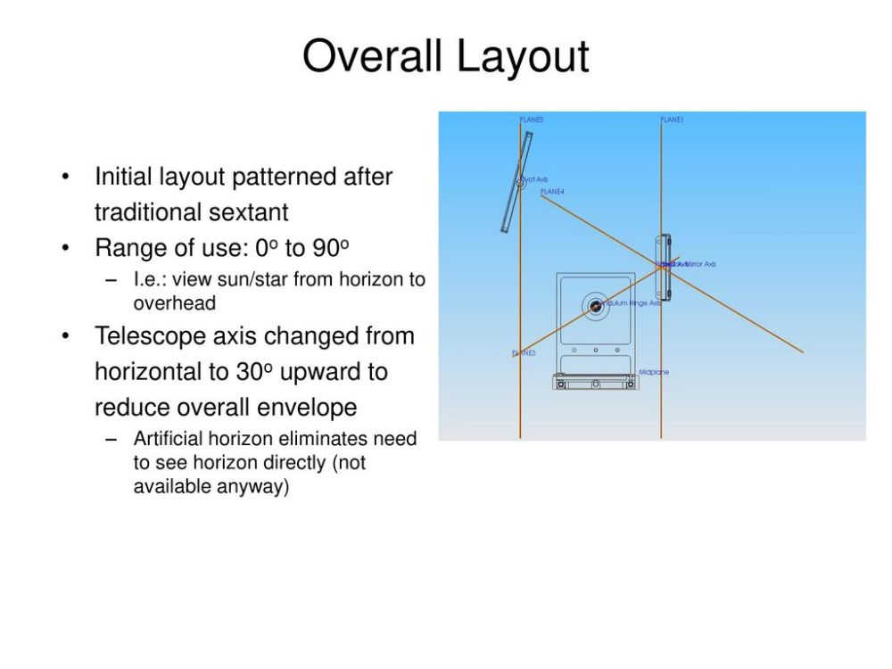 medium resolution of overall layout initial layout patterned after traditional sextant