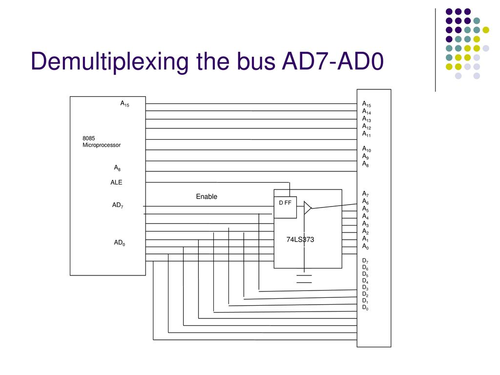 hight resolution of 27 demultiplexing the bus ad7 ad0 8085 microprocessor