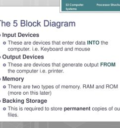 the 5 block diagram input devices output devices memory [ 1024 x 768 Pixel ]