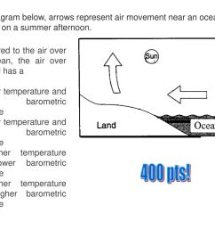 in the diagram below arrows represent air movement near an ocean coastline on a summer [ 1024 x 768 Pixel ]