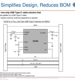 7 ccg2 simplifies  [ 1024 x 768 Pixel ]