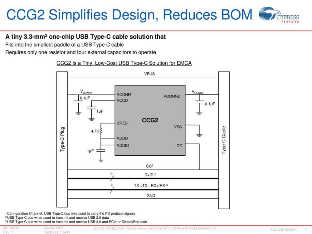 medium resolution of 7 ccg2 simplifies