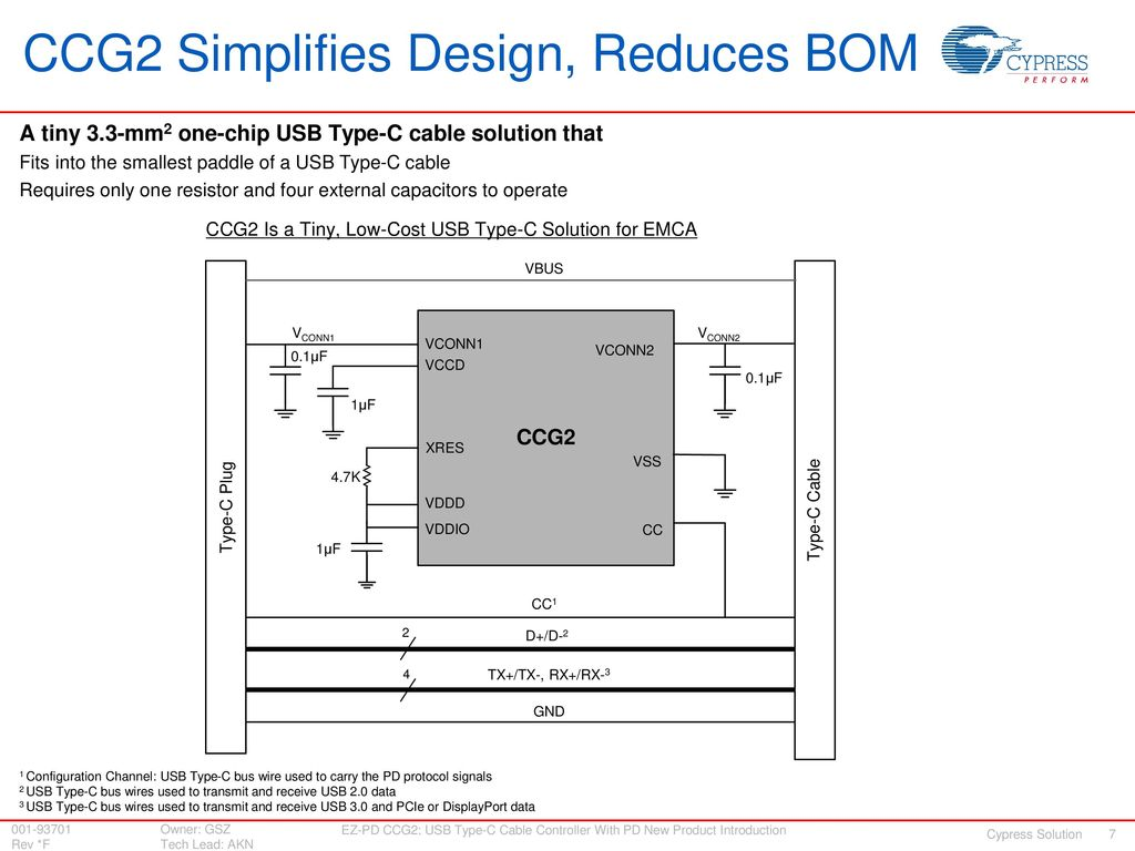 hight resolution of 7 ccg2 simplifies