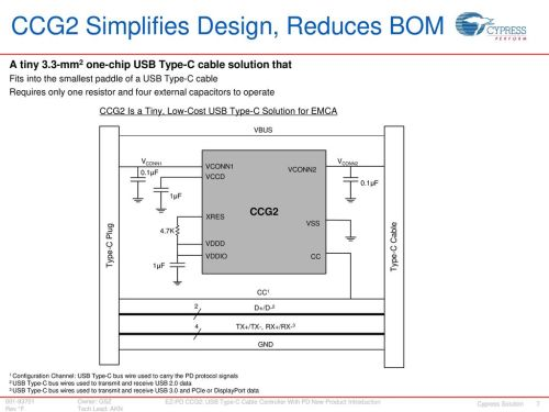 small resolution of 7 ccg2 simplifies