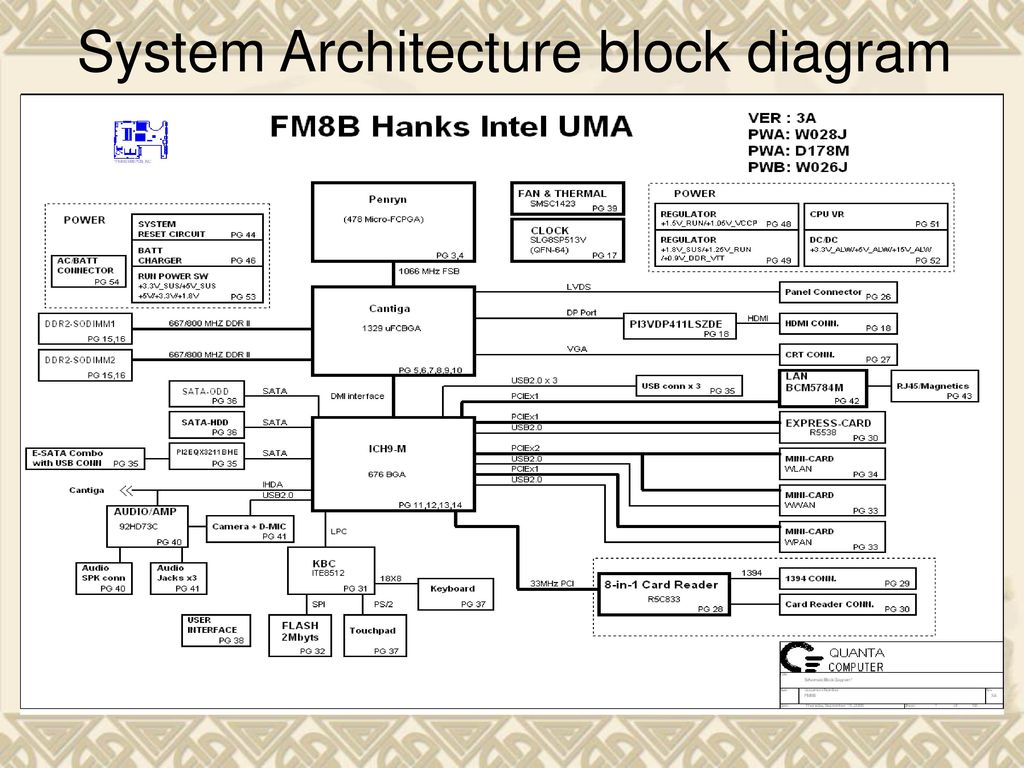 hight resolution of 2 system architecture block diagram