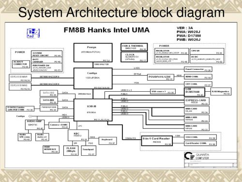 small resolution of 2 system architecture block diagram