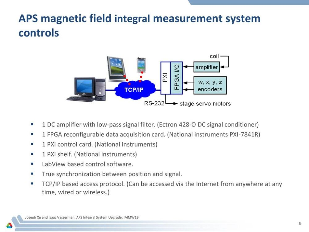 medium resolution of aps magnetic field integral measurement system controls