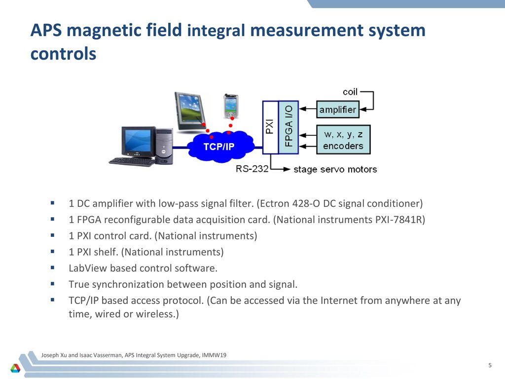 hight resolution of aps magnetic field integral measurement system controls