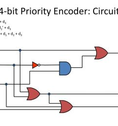 4 bit priority encoder in the truth table [ 1024 x 768 Pixel ]