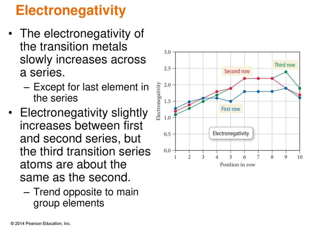 medium resolution of electronegativity the electronegativity of the transition metals slowly increases across a series