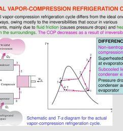 actual vapor compression refrigeration cycle [ 1024 x 768 Pixel ]