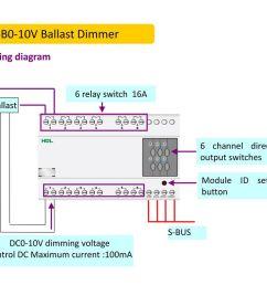 control dc maximum current 100ma [ 1024 x 768 Pixel ]