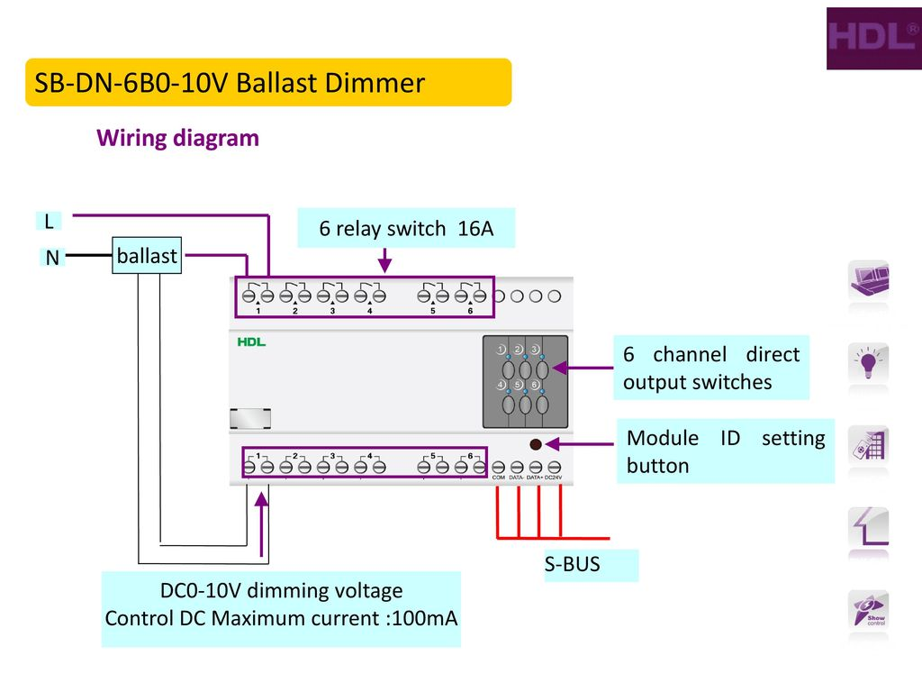 hight resolution of control dc maximum current 100ma