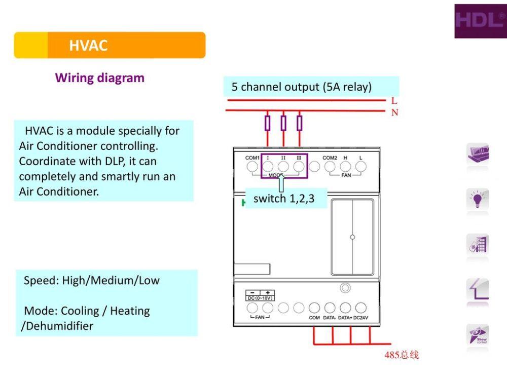 medium resolution of hvac wiring diagram 5 channel output 5a relay