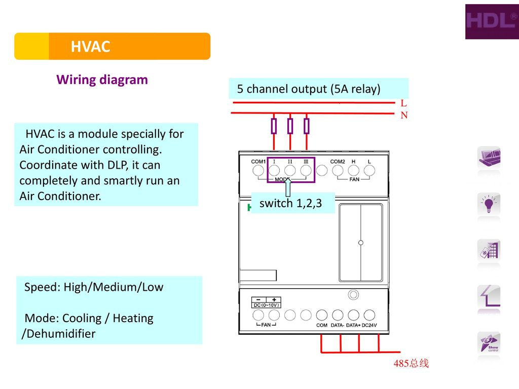 hight resolution of hvac wiring diagram 5 channel output 5a relay