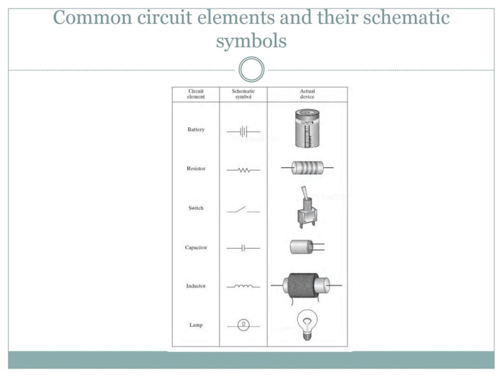 medium resolution of 28 common circuit elements and their schematic symbols