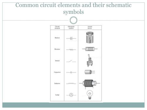 small resolution of 28 common circuit elements and their schematic symbols