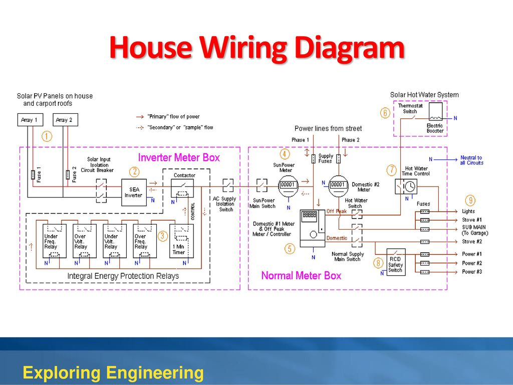hight resolution of 36 house wiring diagram exploring engineering