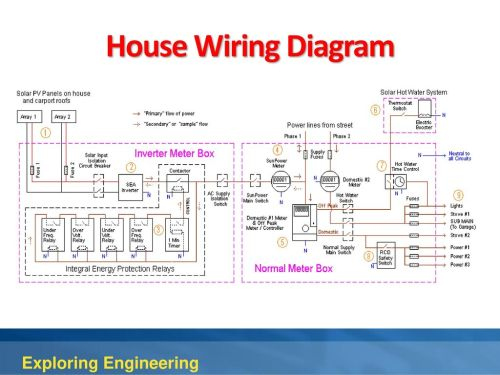 small resolution of 36 house wiring diagram exploring engineering