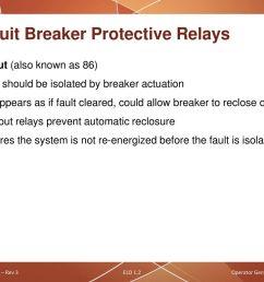 circuit breaker protective relays [ 1024 x 768 Pixel ]