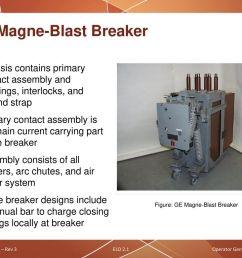 ge magnablast circuit breaker wiring diagram [ 1024 x 768 Pixel ]