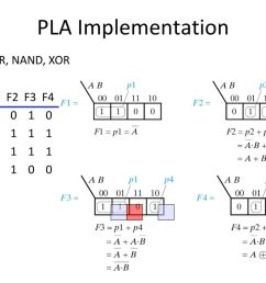 31 pla implementation  [ 1024 x 768 Pixel ]