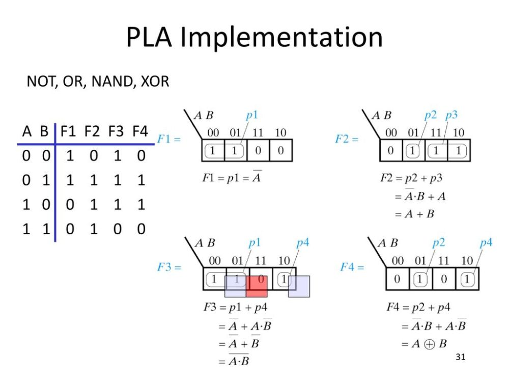 medium resolution of 31 pla implementation