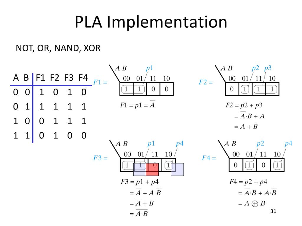 hight resolution of 31 pla implementation