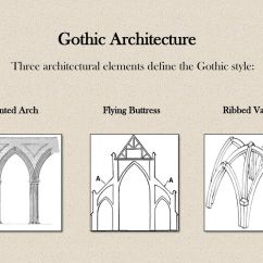 Cathedral Architecture Gothic Arches Diagram 2005 Nissan Altima Engine 83 43 Style Historic