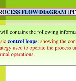 38 process flow diagram  [ 1024 x 768 Pixel ]