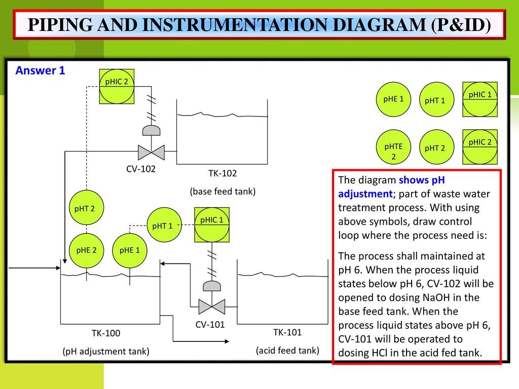 hight resolution of 72 piping and instrumentation