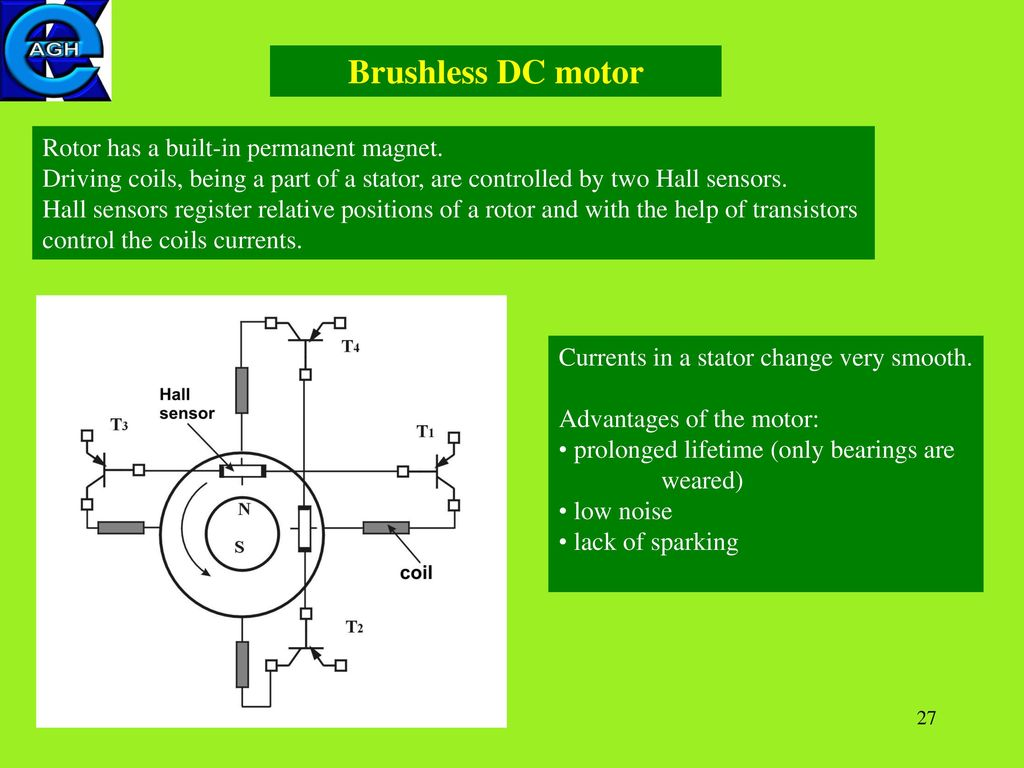 hight resolution of brushless dc motor rotor has a built in permanent magnet