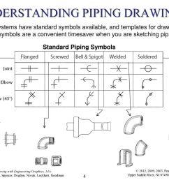 understanding piping drawings [ 1024 x 768 Pixel ]