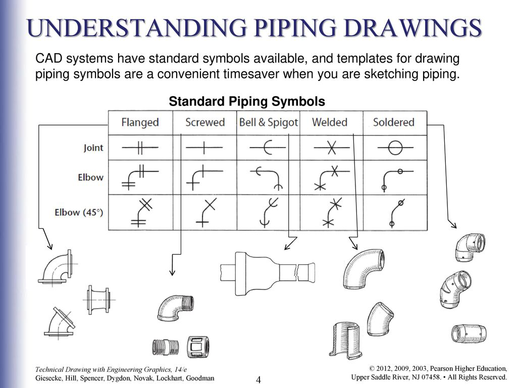 hight resolution of understanding piping drawings