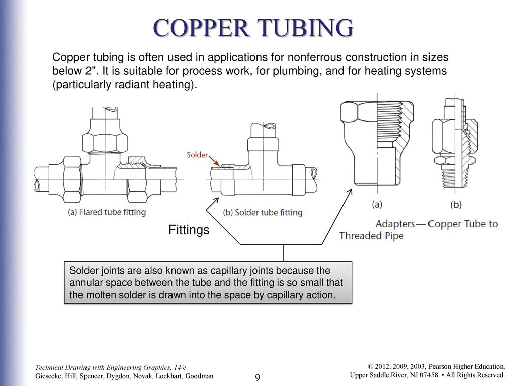 hight resolution of 9 copper tubing fittings