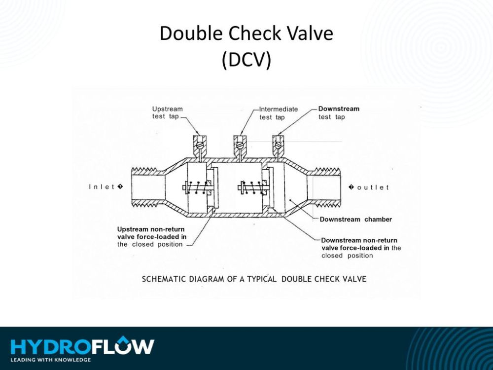 medium resolution of 24 double check valve dcv