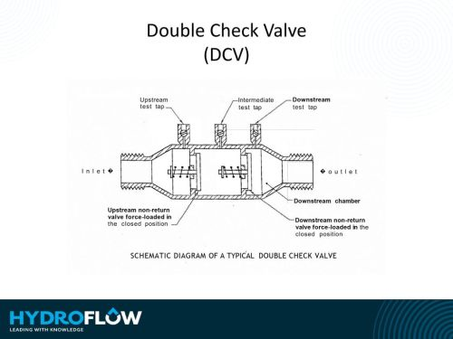 small resolution of 24 double check valve dcv